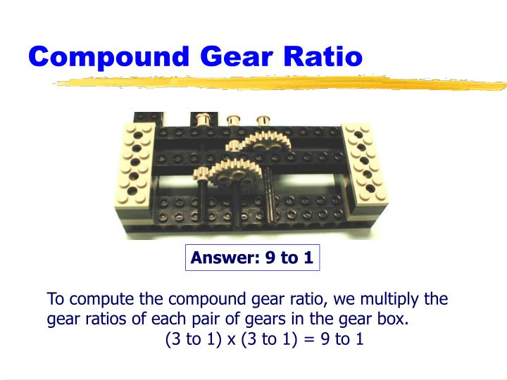 Multiplying gear
