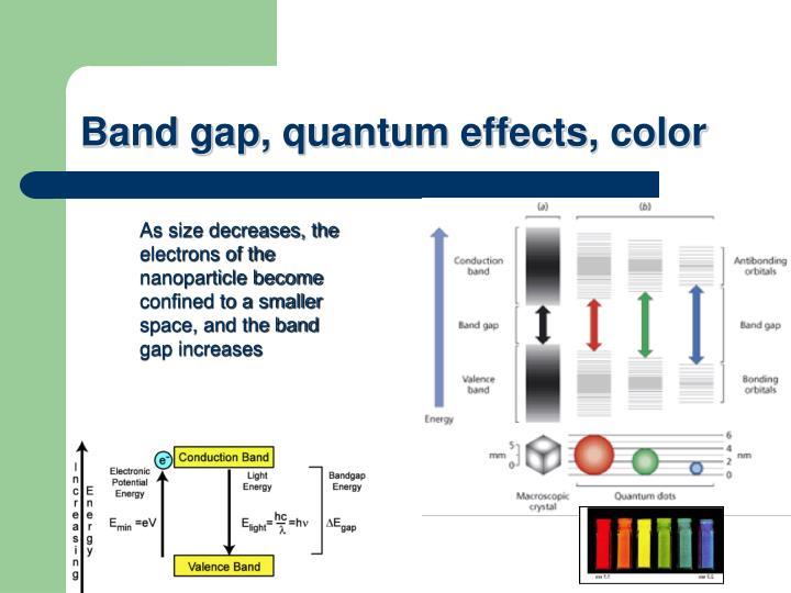 Band gap, quantum effects, color