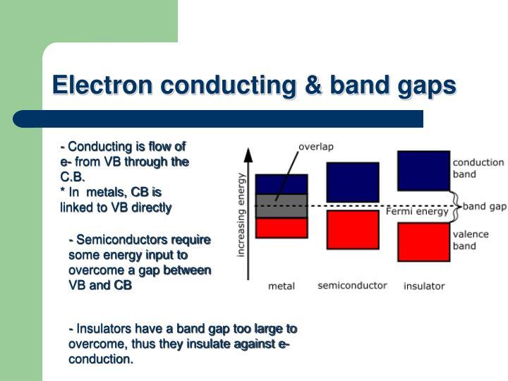 Electron conducting & band gaps