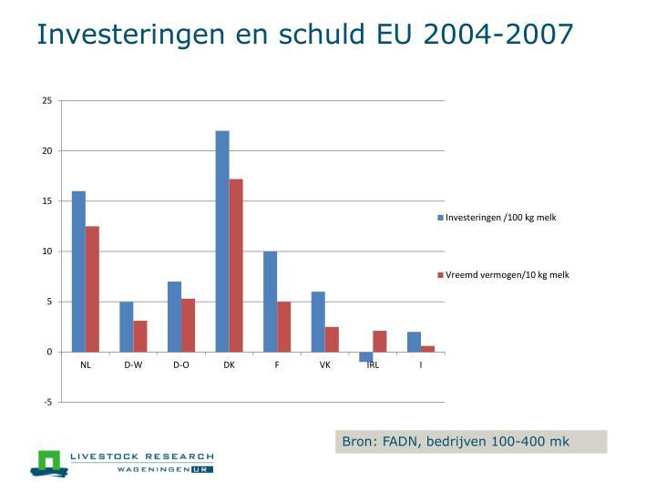 Investeringen en schuld EU 2004-2007