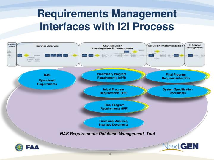 interface and processing requirement Interface management identifies, develops, and maintains the external and internal interfaces necessary for system operation it supports control measures (configuration management) to ensure that all internal and external interface requirement changes are properly documented in accordance with the configuration management plan and communicated to all affected configuration items.