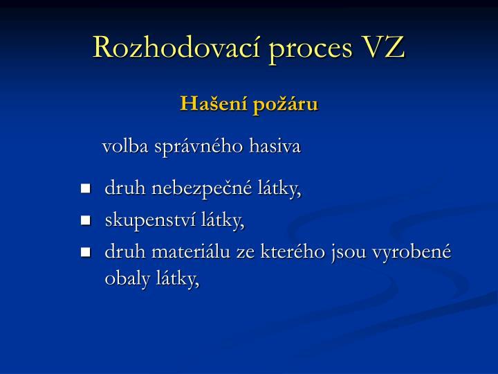 Rozhodovací proces VZ