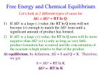 free energy and chemical equilibrium1