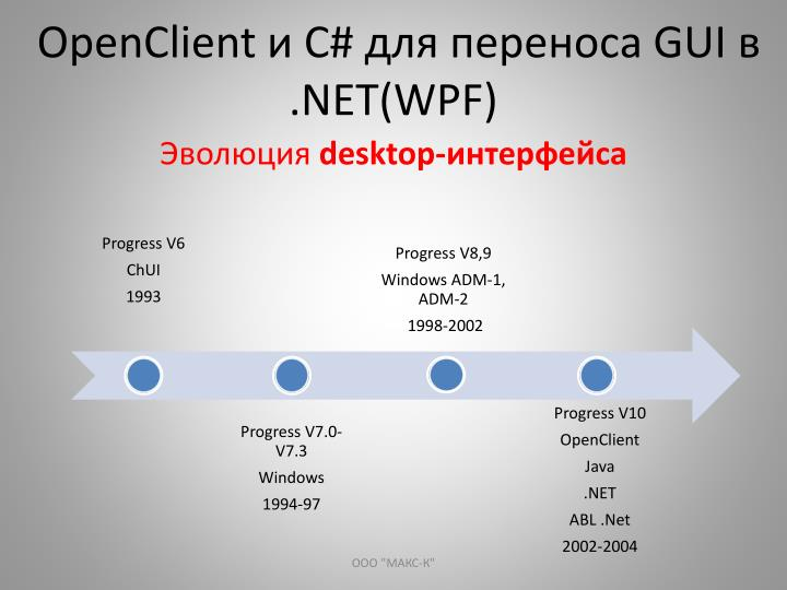 Openclient gui net wpf