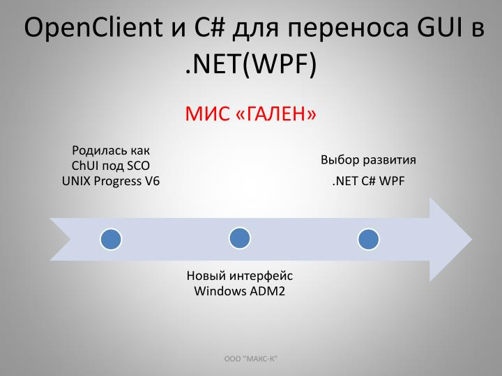 Openclient gui net wpf1