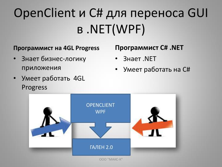 Openclient gui net wpf2