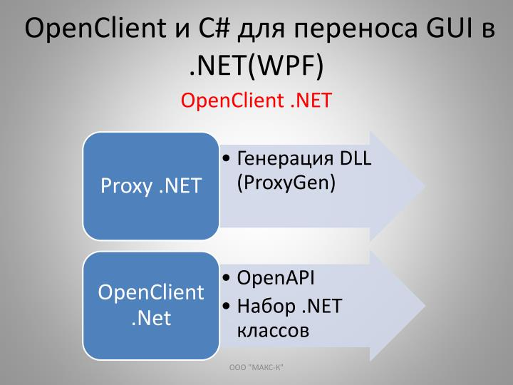 OpenClient