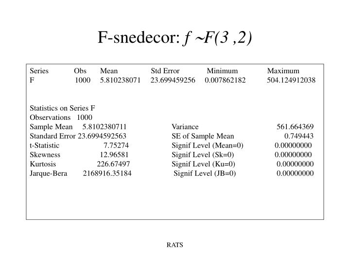 F-snedecor: