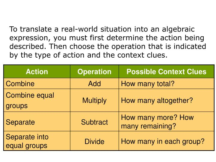 To translate a real-world situation into an algebraic expression, you must first determine the action being described. Then choose the operation that is indicated by the type of action and the context clues.