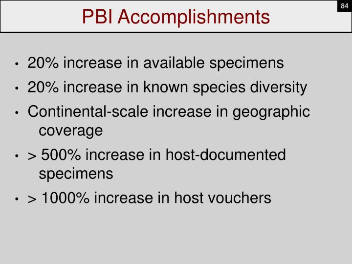 PBI Accomplishments