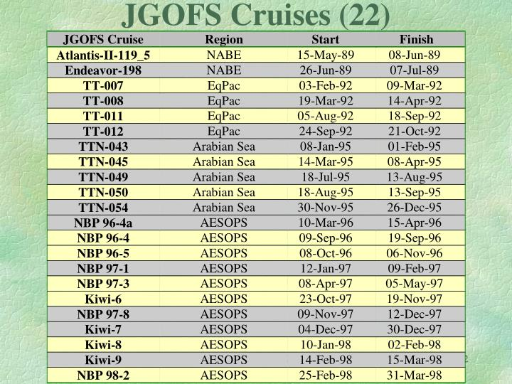 JGOFS Cruises (22)