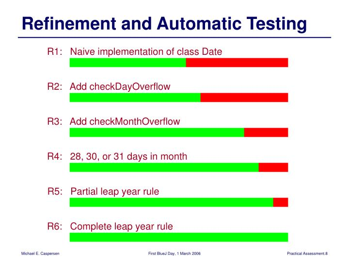 Refinement and Automatic Testing