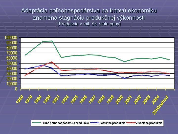 Adaptácia poľnohospodárstva na trhovú ekonomiku znamená stagnáciu produkčnej výkonnosti