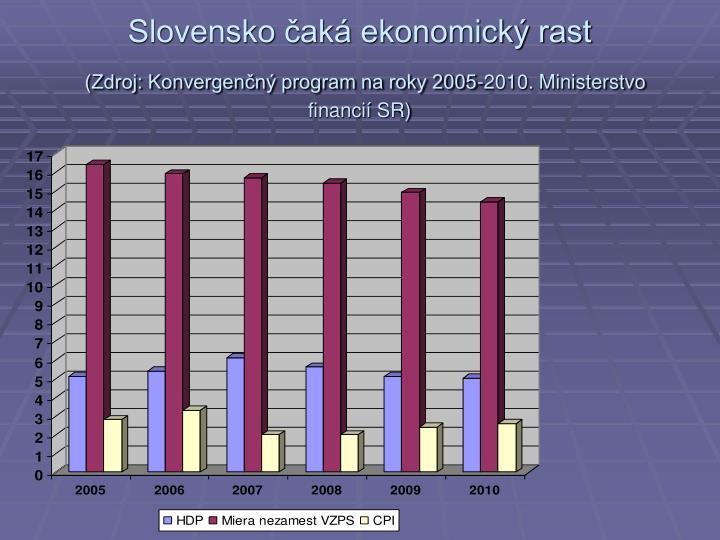 Slovensko čaká ekonomický rast