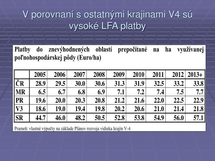 V porovnaní s ostatnými krajinami V4 sú vysoké LFA platby