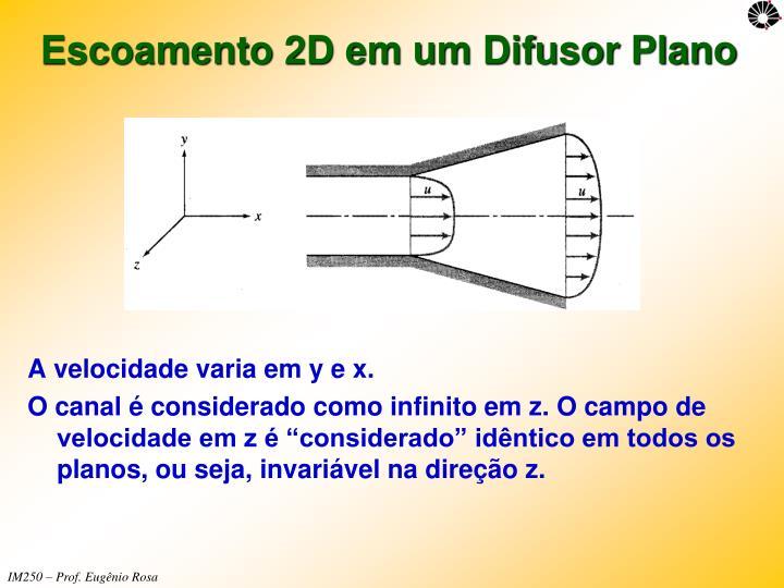 Escoamento 2D em um Difusor Plano