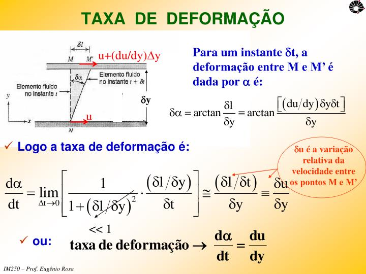 TAXA  DE  DEFORMAÇÃO