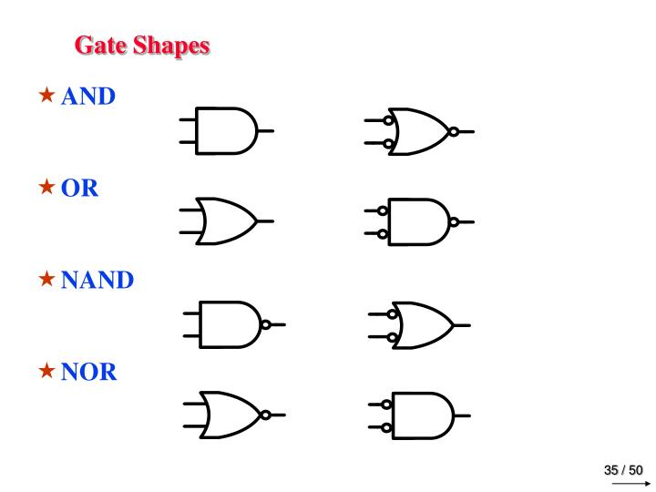 Gate Shapes