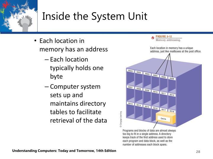 Inside the System Unit