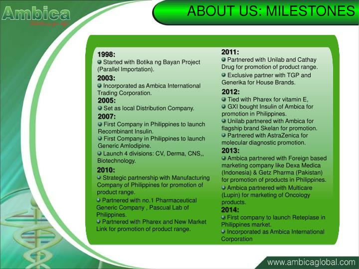 ABOUT US: MILESTONES