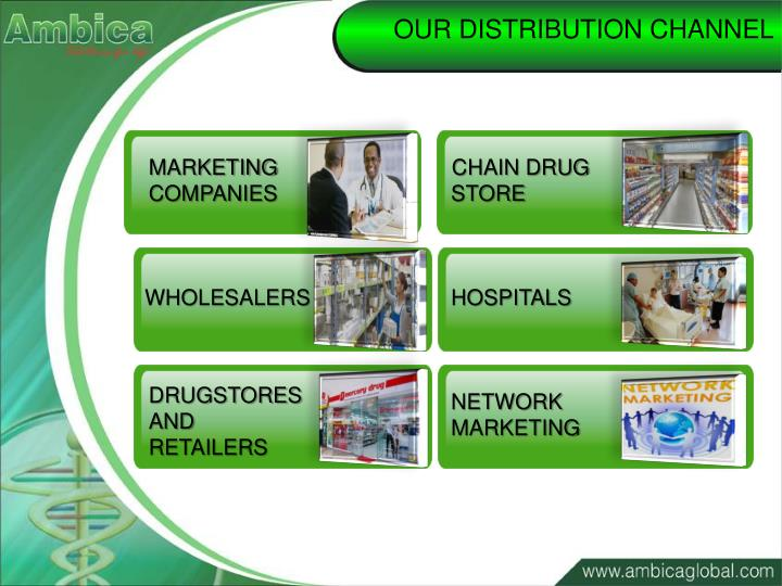 OUR DISTRIBUTION CHANNEL
