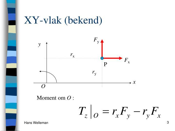XY-vlak (bekend)