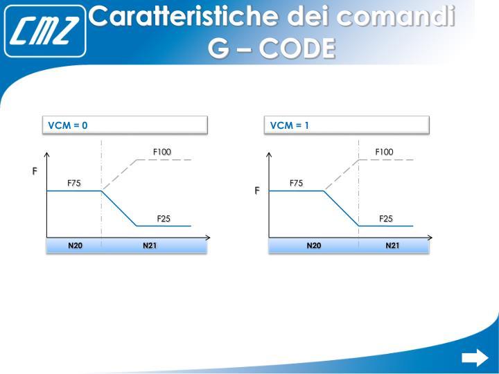 Caratteristiche dei comandi G – CODE
