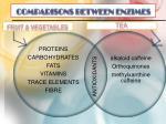 comparisons between enzimes