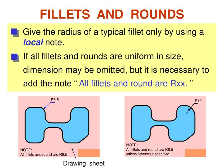 FILLETS  AND  ROUNDS