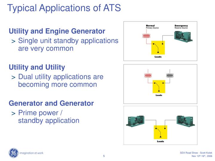 Typical Applications of ATS