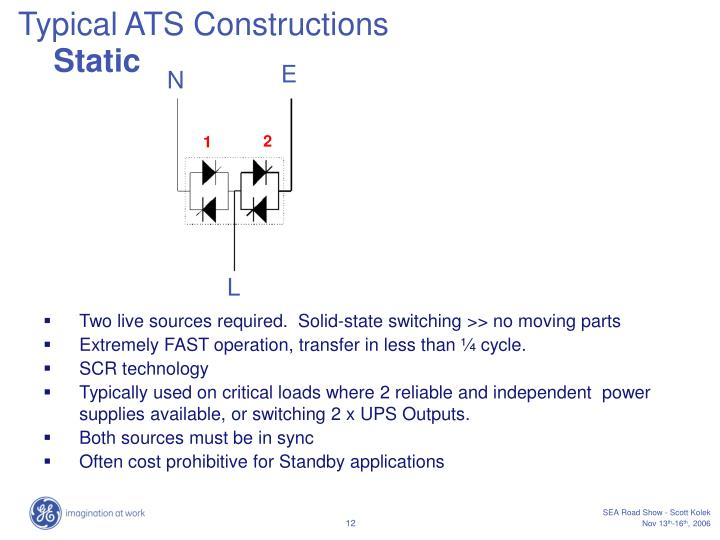Typical ATS Constructions