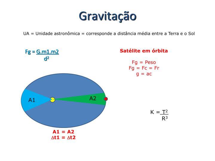 Gravitação