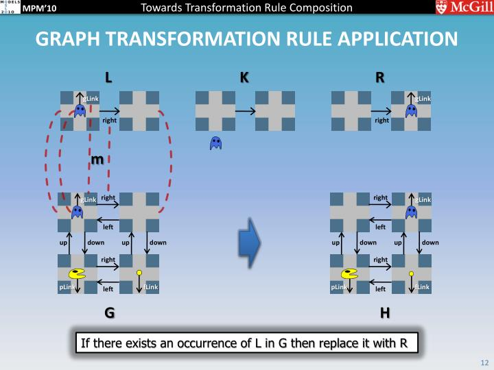 Graph Transformation Rule Application