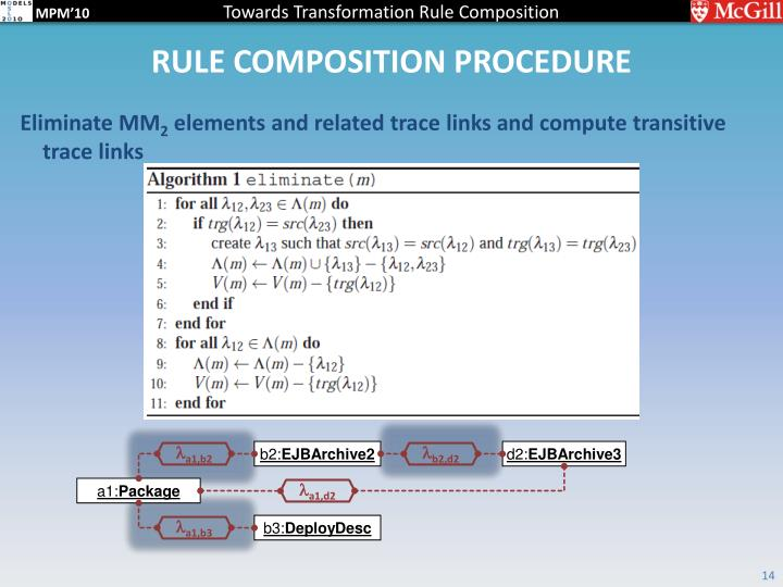 Rule Composition Procedure