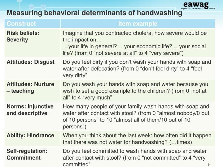 Measuring behavioral determinants of handwashing