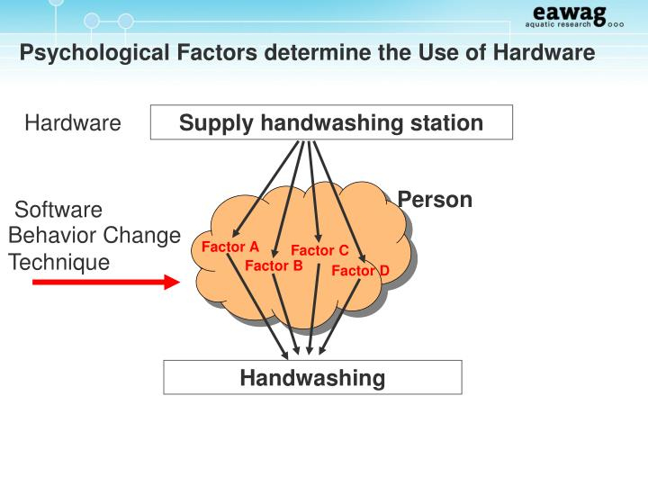 Psychological Factors determine the Use of Hardware