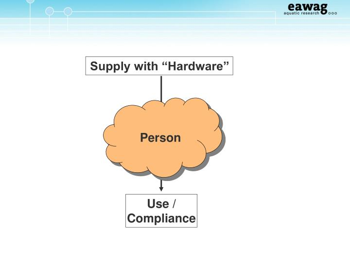 """Supply with """"Hardware"""""""