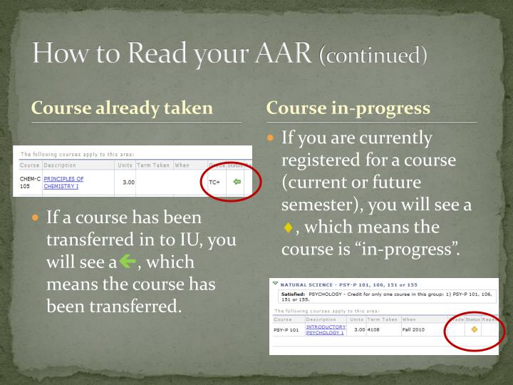 How to Read your AAR