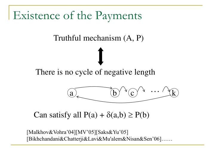 There is no cycle of negative length