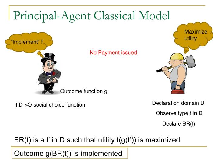 Principal-Agent Classical Model