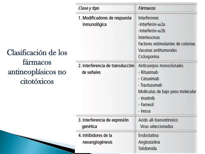 Clasificación de los fármacos antineoplásicos no