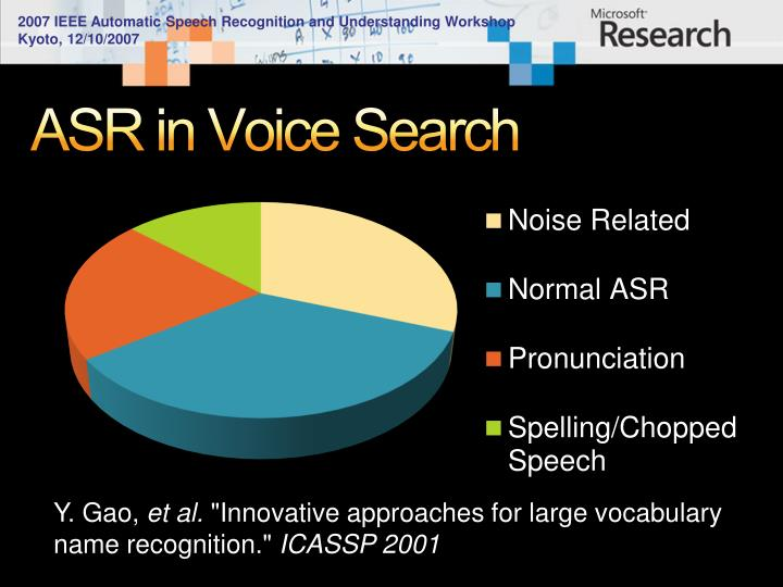 ASR in Voice Search