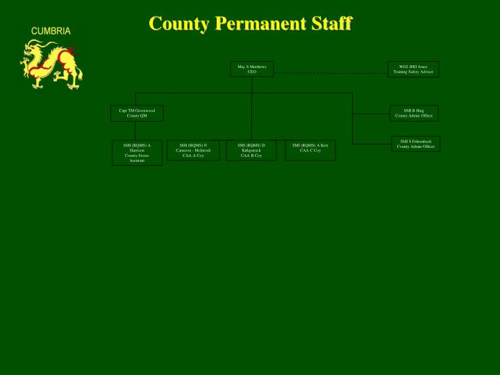County Permanent Staff