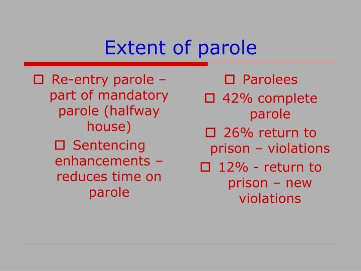 Re-entry parole – part of mandatory parole (halfway house)