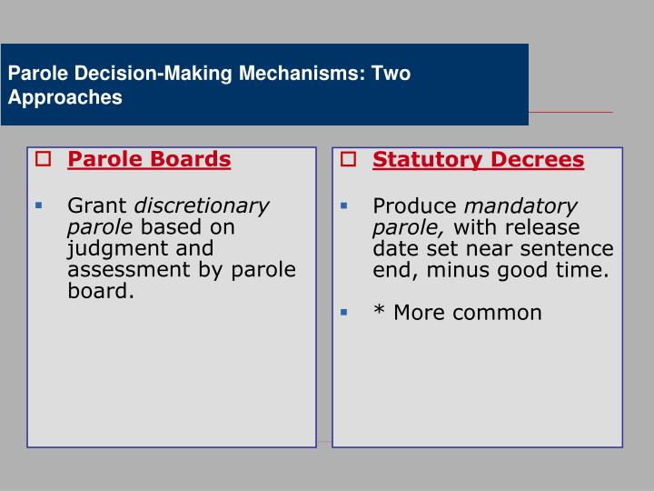 Parole Boards