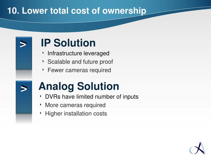 10. Lower total cost of ownership