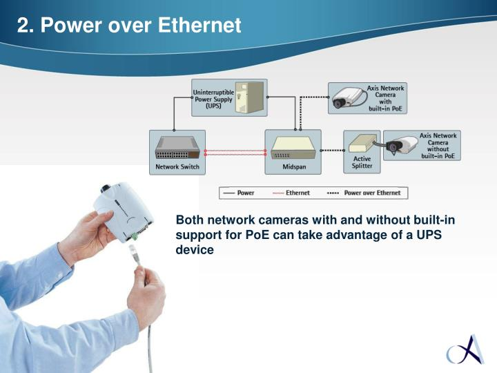 2. Power over Ethernet