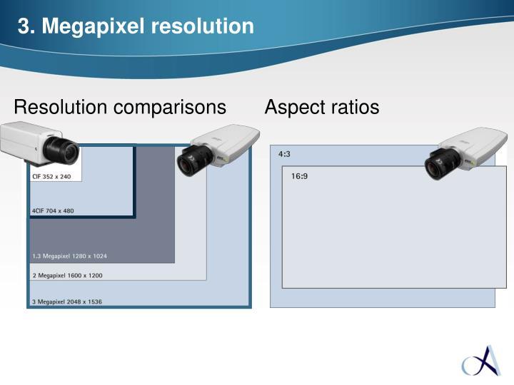 Resolution comparisons