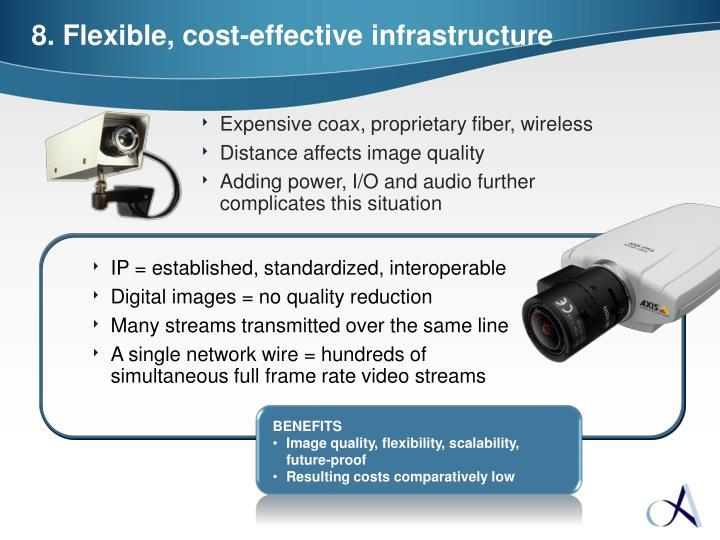 IP = established, standardized, interoperable