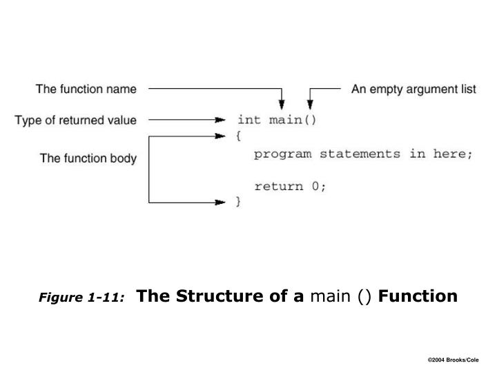 Figure 1-11: